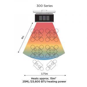 Bromic Värmare Platinum Gas 300 ritning