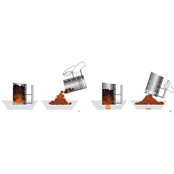 Guide som visar hur man använder Höfats BBQ Starter steg för steg